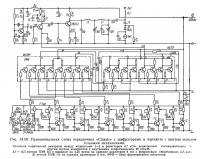 Рис. 14.50. Принципиальная схема передатчика «Classic»