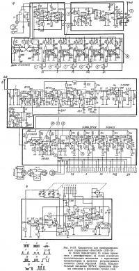 Рис. 14.57. Аппаратура для пропорционального управления «Heathkit» (GD-19)