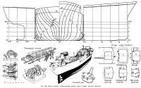 Рис. 148. Танкер «Пекин». Теоретический чертеж, вид с кормы, детали и мостики