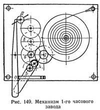 Рис. 149. Механизм 1-го часового завода