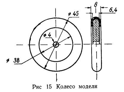 Рис. 15. Колесо модели