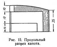 Рис. 15. Продольный разрез капота