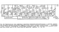 Рис. 15.3. Принципиальная схема шифратора и модулятора передатчика