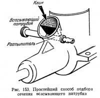 Рис. 153. Простейший способ подбора сечения всасывающего патрубка