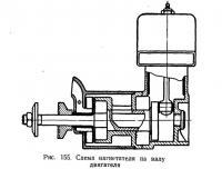 Рис. 155. Схема нагнетателя на валу двигателя