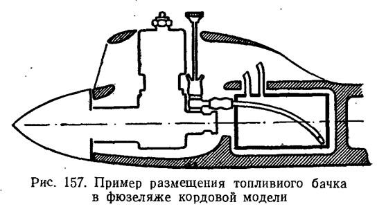 Рис. 157. Пример размещения топливного бачка в фюзеляже кордовой модели