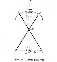 Рис. 157. Схема разметки