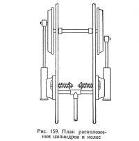 Рис. 159. План расположения цилиндров и колес