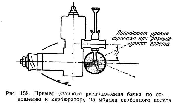 Рис. 159. Пример удачного расположения бачка по отношению к карбюратору