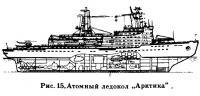 Рис. 15.Атомный ледокол «Арктика»
