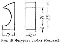 Рис. 16. Фигурная стойка (боковая)