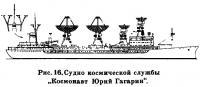 Рис. 16. Судно космической службы «Космонавт Юрий Гагарин»
