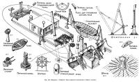 Рис. 161. Парусник «Товарищ». Вид кормовой надстройки в сборе и детали