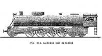 Рис. 162. Боковой вид паровоза