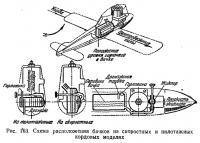 Рис. 163. Схема расположения бачков