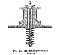 Рис. 165. Предохранительный клапан