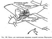Рис. 166. Бачок для пилотажных кордовых моделей системы Мартынова