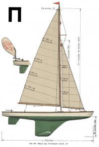 Рис. 167 Общий вид яхты-модели класса «П»
