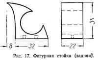 Рис. 17. Фигурная стойка (задняя)