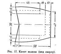 Рис. 17. Капот модели (вид сверху)