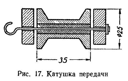 Рис. 17. Катушка передачи