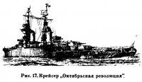 Рис. 17. Крейсер «Октябрьская революция»