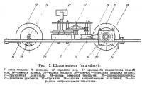 Рис. 17. Шасси модели (вид сбоку)