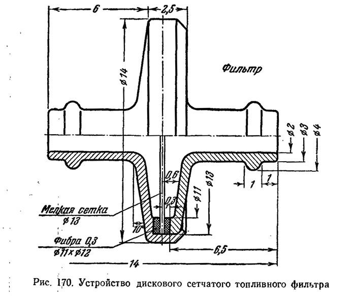 Рис. 170. Устройство дискового сетчатого топливного фильтра