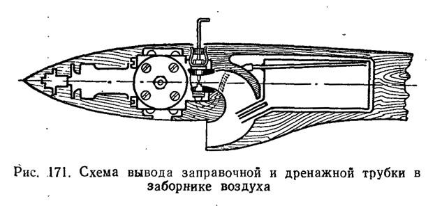 Рис. 171. Схема вывода заправочной и дренажной трубки в заборнике воздуха
