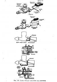 Рис. 174. Схема питания двигателя под давлением