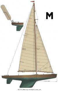 Рис. 177. Общий вид яхты-модели класса «М»