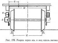 Рис. 178. Разрез через ось и вид вдоль вагона