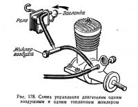 Рис. 178. Схема управления двигателем одним воздушным и одним топливным жиклером