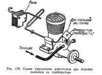Рис. 179. Схема управления двигателем при помощи заслонки на карбюраторе
