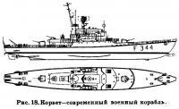 Рис. 18. Корвет — современный военный корабль