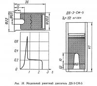 Рис. 18. Модельный ракетный двигатель ДБ-3-СМ-5