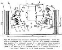 Рис. 18. Независимая подвеска передних направляющих колес модели