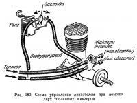 Рис. 180. Схема управления двигателем при помощи двух топливных жиклеров