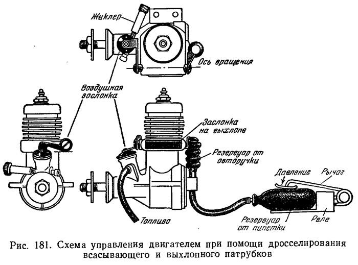 Рис. 181. Схема управления двигателем при помощи дросселирования