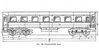 Рис. 186. Пассажирский вагон