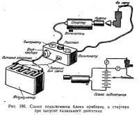 Рис. 186. Схема подключения блока приборов и стартера при запуске калильного двигателя