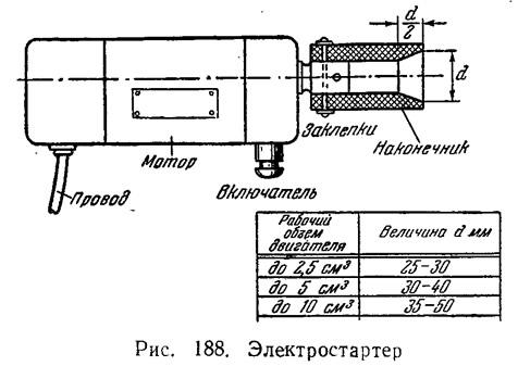 Рис. 188. Электростартер