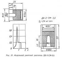 Рис. 19. Модельный ракетный двигатель ДБ-3-СМ-2,5