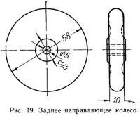 Рис. 19. Заднее направляющее колесо