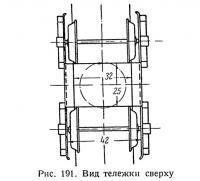 Рис. 191. Вид тележки сверху
