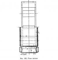 Рис. 193. План вагона