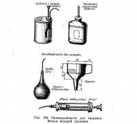 Рис. 194. Принадлежности для заправки бачков моделей топливом