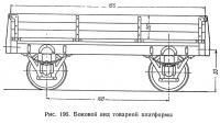 Рис. 196. Боковой вид товарной платформы