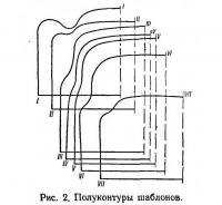 Рис. 2. Полуконтуры шаблонов