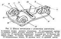 Рис. 2. Шасси автомодели с резиновым двигателем